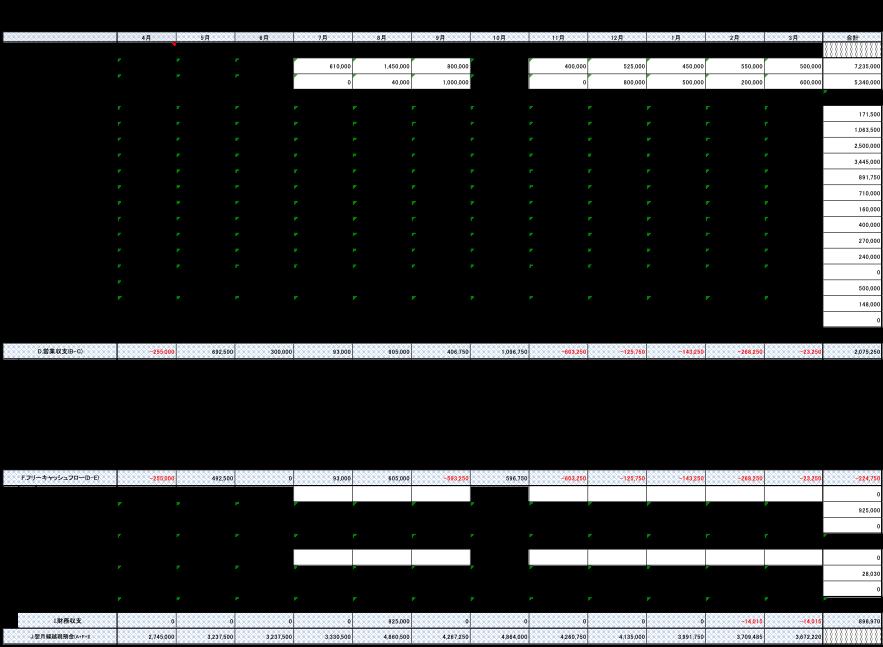 資金繰り表の作成例